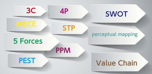 ビジネスパーソンが最低限おさえておくべき、MBAで学ぶフレームワーク10選